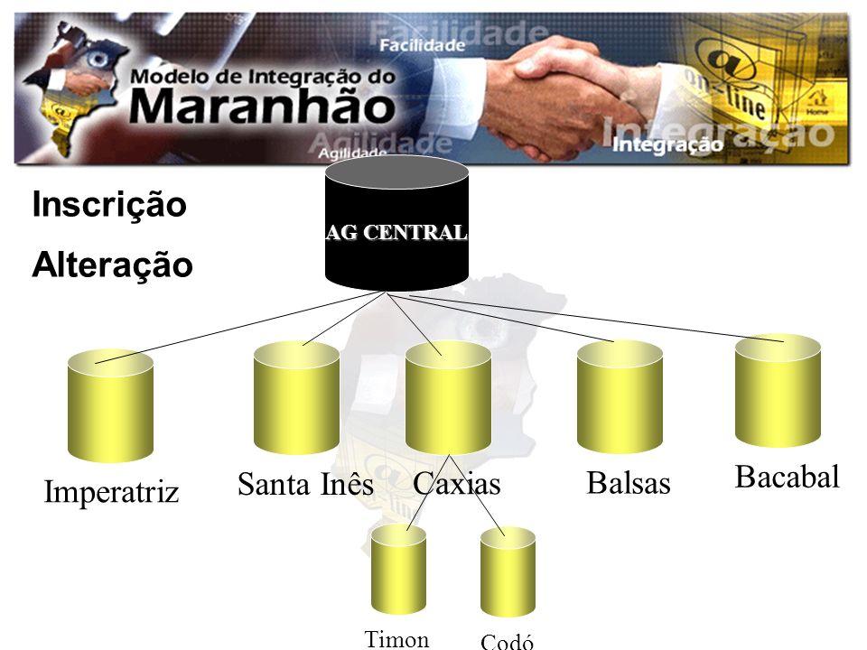 ImperatrizSanta Inês AG CENTRAL Timon BacabalBalsasCaxias Codó Inscrição Alteração