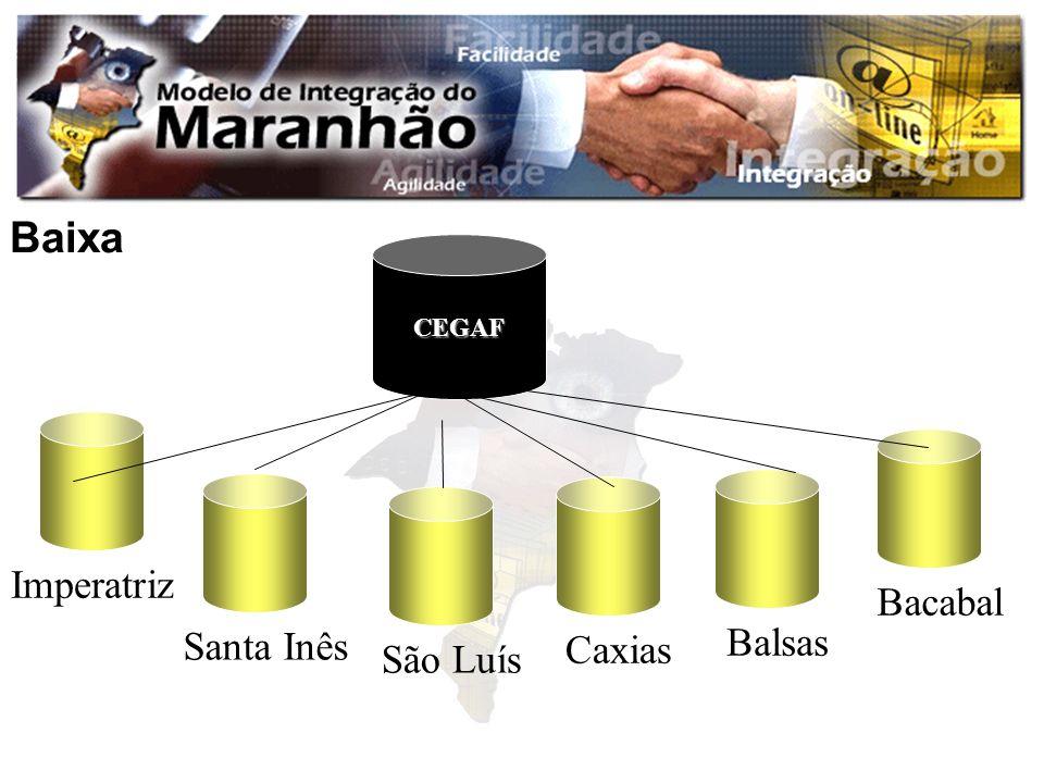 ImperatrizSanta Inês CEGAF BacabalBalsasCaxias Baixa São Luís