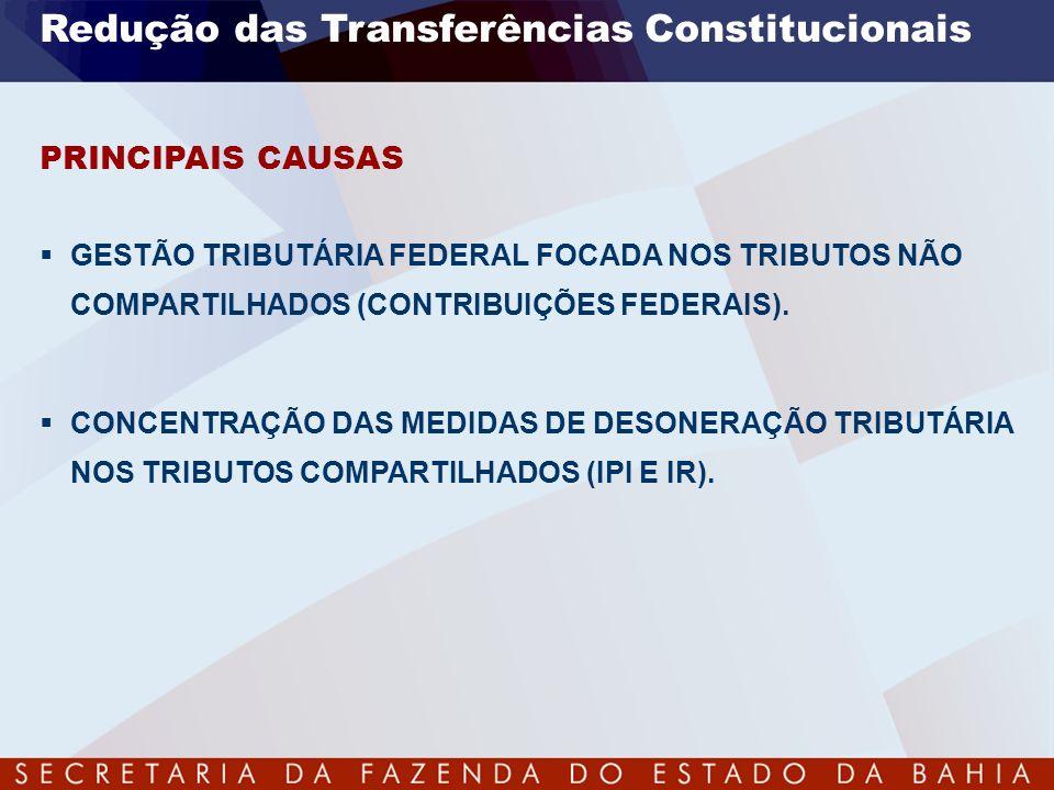 Redução das Transferências Constitucionais PRINCIPAIS CAUSAS GESTÃO TRIBUTÁRIA FEDERAL FOCADA NOS TRIBUTOS NÃO COMPARTILHADOS (CONTRIBUIÇÕES FEDERAIS)