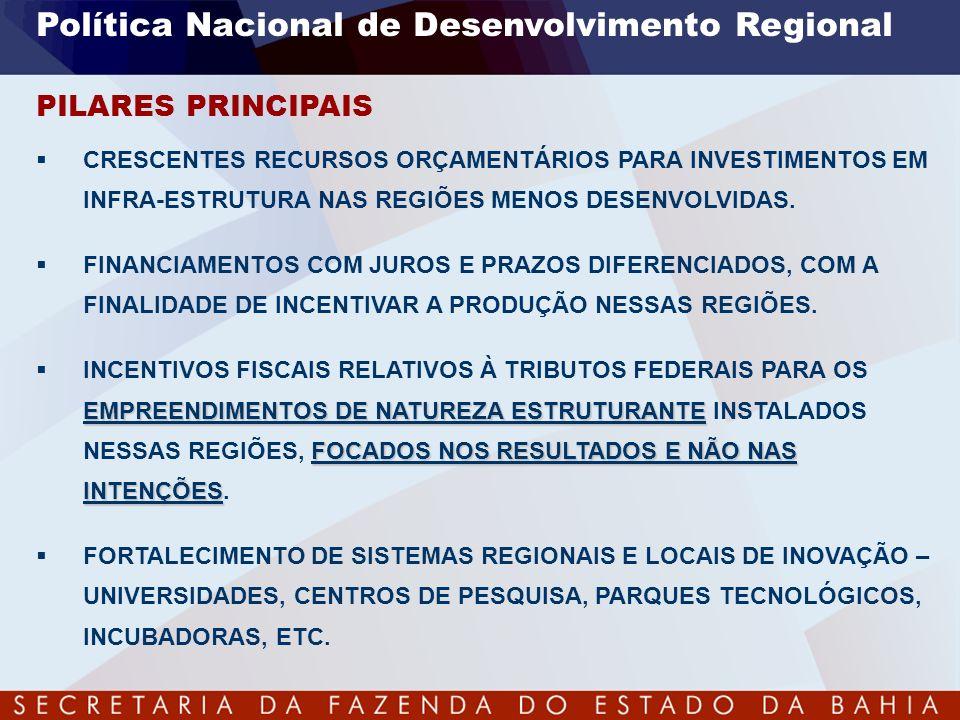 Política Nacional de Desenvolvimento Regional PILARES PRINCIPAIS CRESCENTES RECURSOS ORÇAMENTÁRIOS PARA INVESTIMENTOS EM INFRA-ESTRUTURA NAS REGIÕES M
