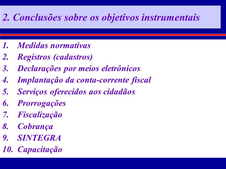 2. Conclusões sobre os objetivos instrumentais 1.Medidas normativas 2.Registros (cadastros) 3.Declarações por meios eletrônicos 4.Implantação da conta