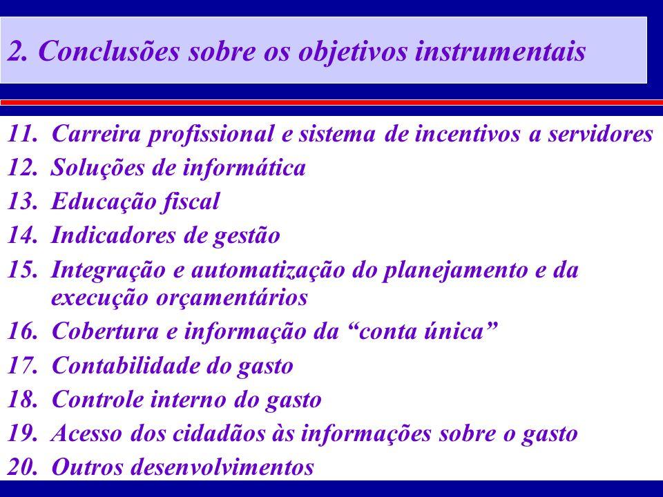 2. Conclusões sobre os objetivos instrumentais 11.Carreira profissional e sistema de incentivos a servidores 12.Soluções de informática 13.Educação fi