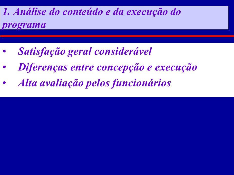 Satisfação geral considerável Diferenças entre concepção e execução Alta avaliação pelos funcionários