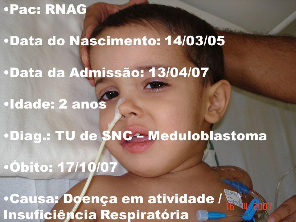 Estudo de caso Pac: RNAG Data do Nascimento: 14/03/05 Data da Admissão: 13/04/07 Idade: 2 anos Diag.: TU de SNC – Meduloblastoma Óbito: 17/10/07 Causa: Doença em atividade / Insuficiência Respiratória