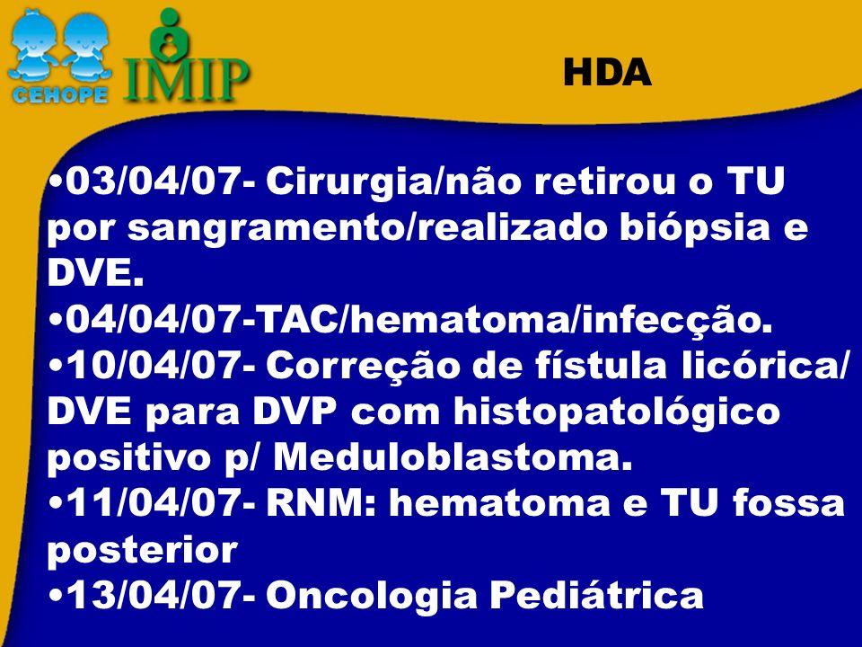 03/04/07- Cirurgia/não retirou o TU por sangramento/realizado biópsia e DVE.