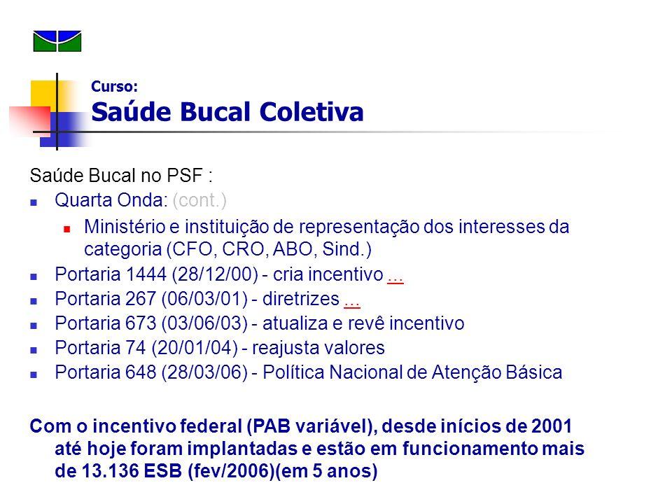 Saúde Bucal no PSF : Quarta Onda: (cont.) Ministério e instituição de representação dos interesses da categoria (CFO, CRO, ABO, Sind.) Portaria 1444 (