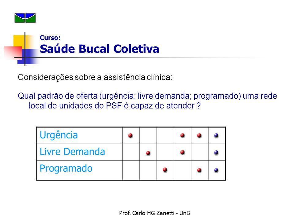Prof. Carlo HG Zanetti - UnB Considerações sobre a assistência clínica: Qual padrão de oferta (urgência; livre demanda; programado) uma rede local de
