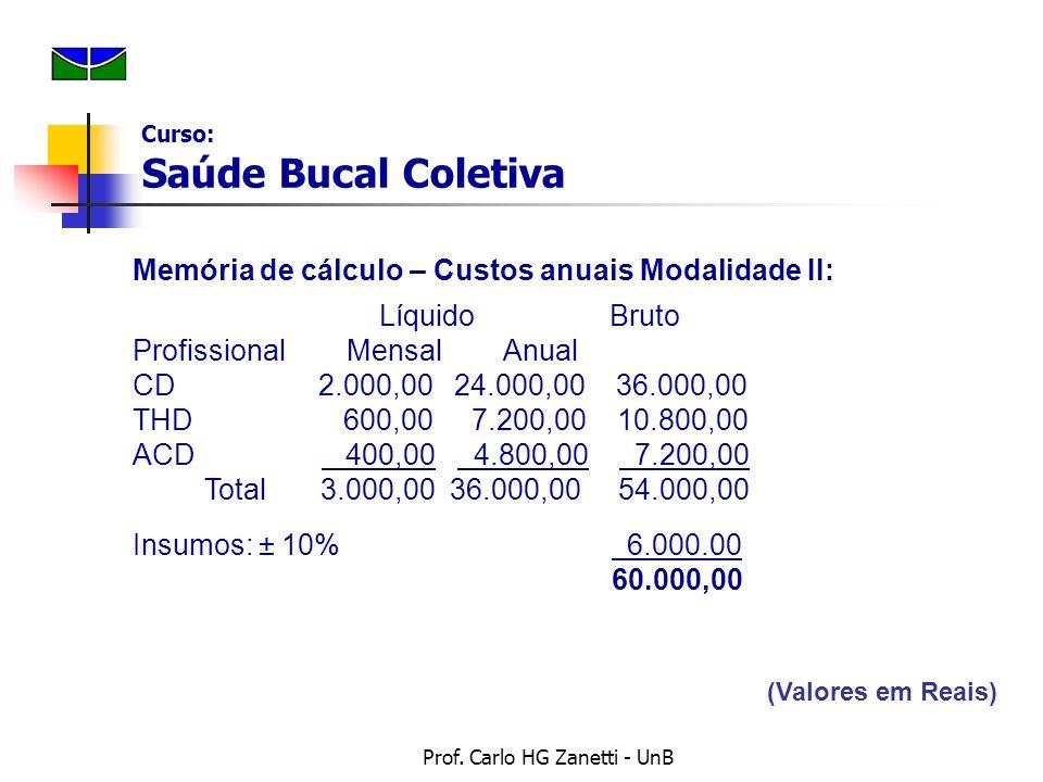 Prof. Carlo HG Zanetti - UnB Memória de cálculo – Custos anuais Modalidade II: Líquido Bruto Profissional Mensal Anual CD 2.000,00 24.000,00 36.000,00