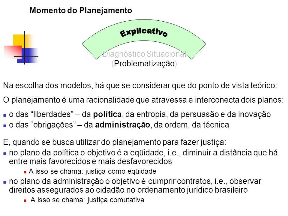 Momento do Planejamento Diagnóstico Situacional (Problematização) Na escolha dos modelos, há que se considerar que do ponto de vista teórico: O planej