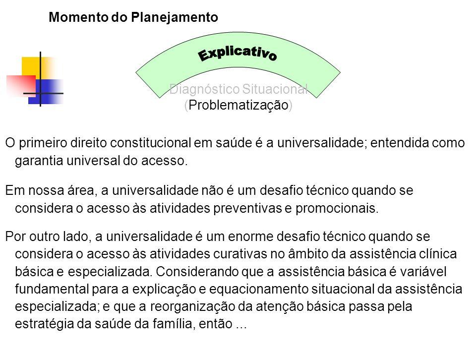 Momento do Planejamento Diagnóstico Situacional (Problematização) O primeiro direito constitucional em saúde é a universalidade; entendida como garant