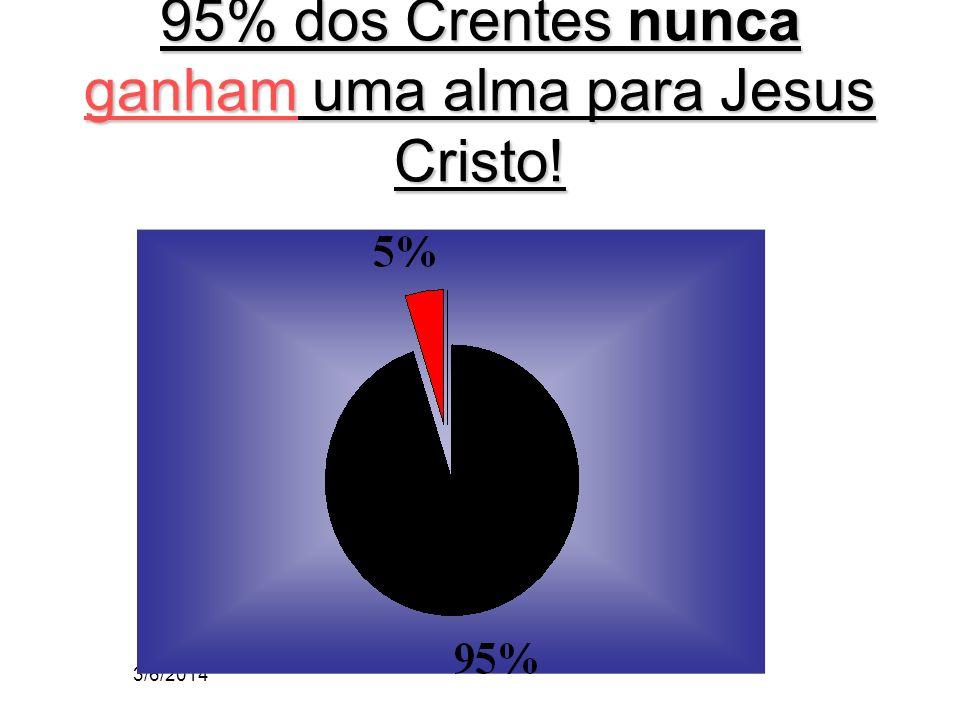3/6/2014 95% dos Crentes nunca ganham uma alma para Jesus Cristo!