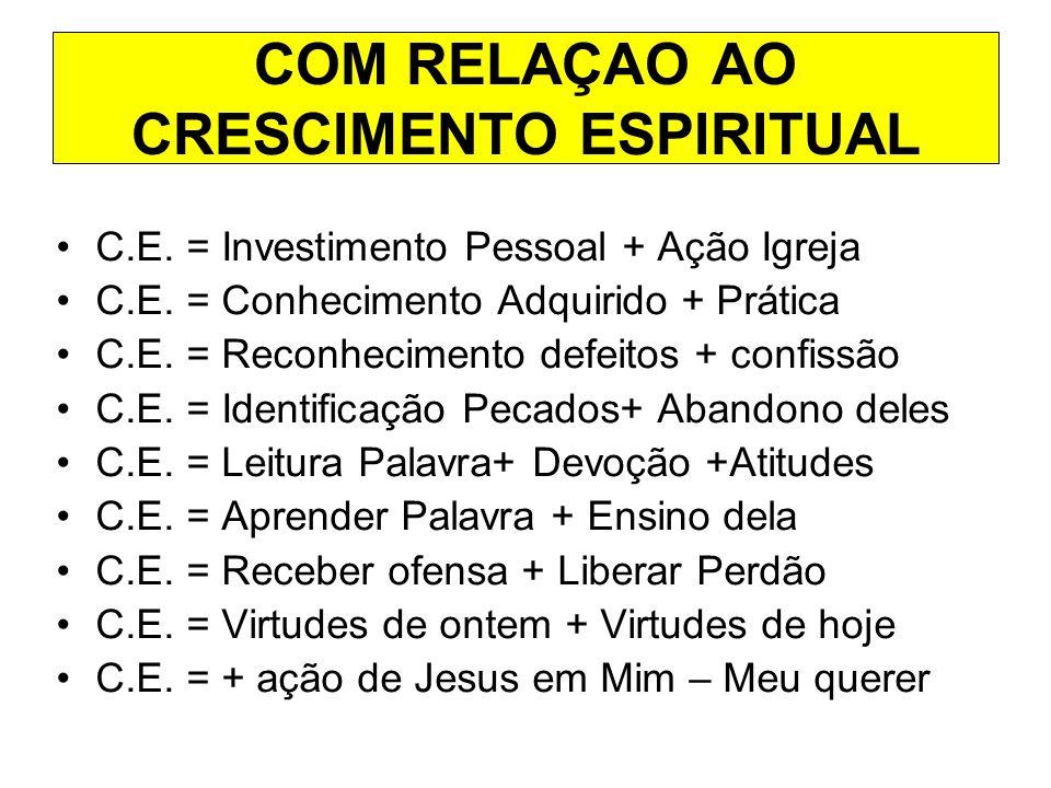 COM RELAÇAO AO CRESCIMENTO ESPIRITUAL C.E. = Investimento Pessoal + Ação Igreja C.E. = Conhecimento Adquirido + Prática C.E. = Reconhecimento defeitos