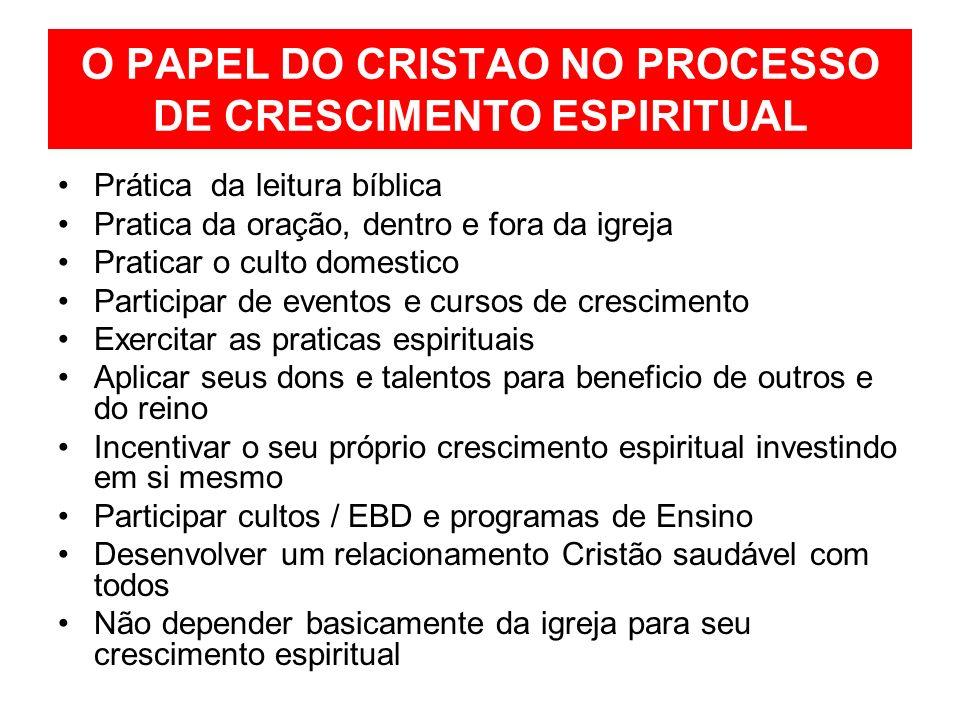 O PAPEL DO CRISTAO NO PROCESSO DE CRESCIMENTO ESPIRITUAL Prática da leitura bíblica Pratica da oração, dentro e fora da igreja Praticar o culto domest