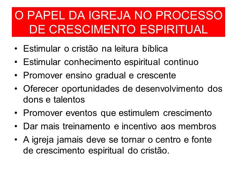 O PAPEL DA IGREJA NO PROCESSO DE CRESCIMENTO ESPIRITUAL Estimular o cristão na leitura bíblica Estimular conhecimento espiritual continuo Promover ens