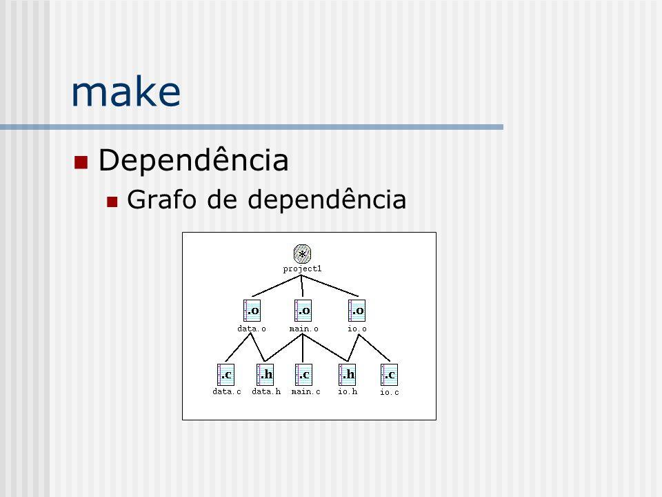 make Dependência Grafo de dependência