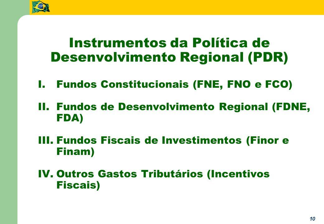 10 Instrumentos da Política de Desenvolvimento Regional (PDR) I.Fundos Constitucionais (FNE, FNO e FCO) II.Fundos de Desenvolvimento Regional (FDNE, F