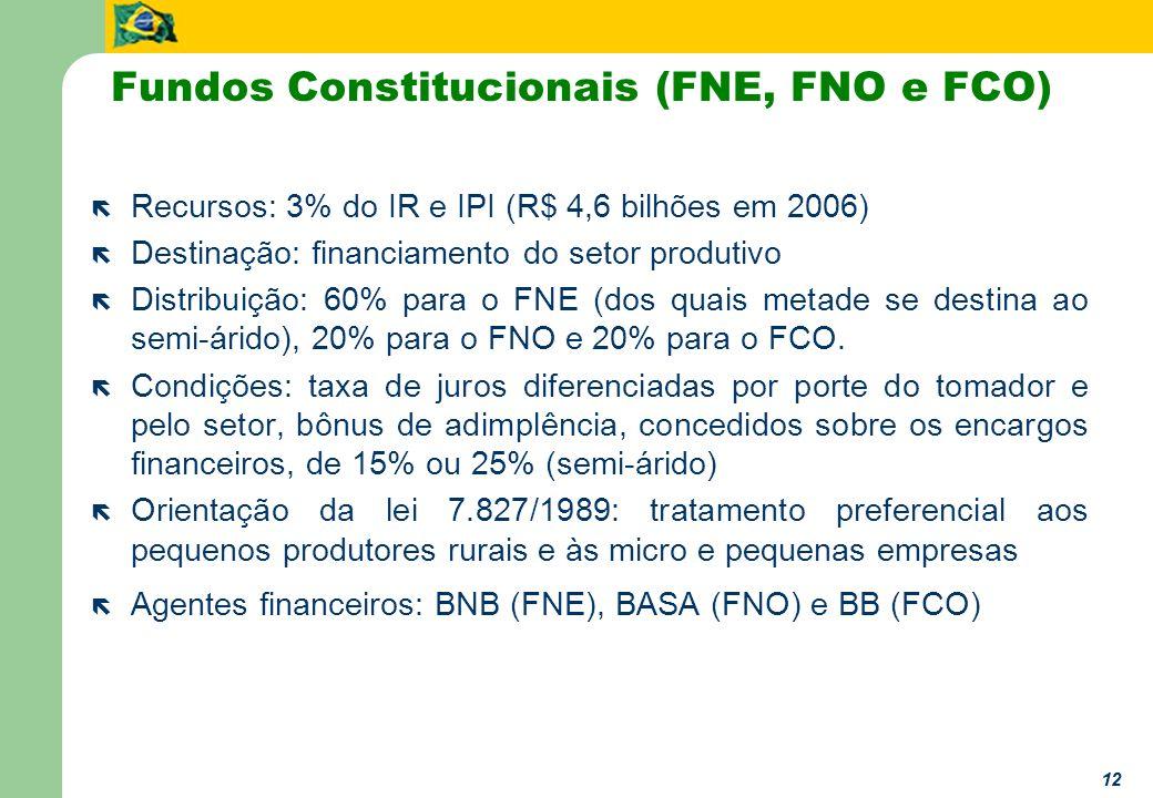 12 ë Recursos: 3% do IR e IPI (R$ 4,6 bilhões em 2006) ë Destinação: financiamento do setor produtivo ë Distribuição: 60% para o FNE (dos quais metade