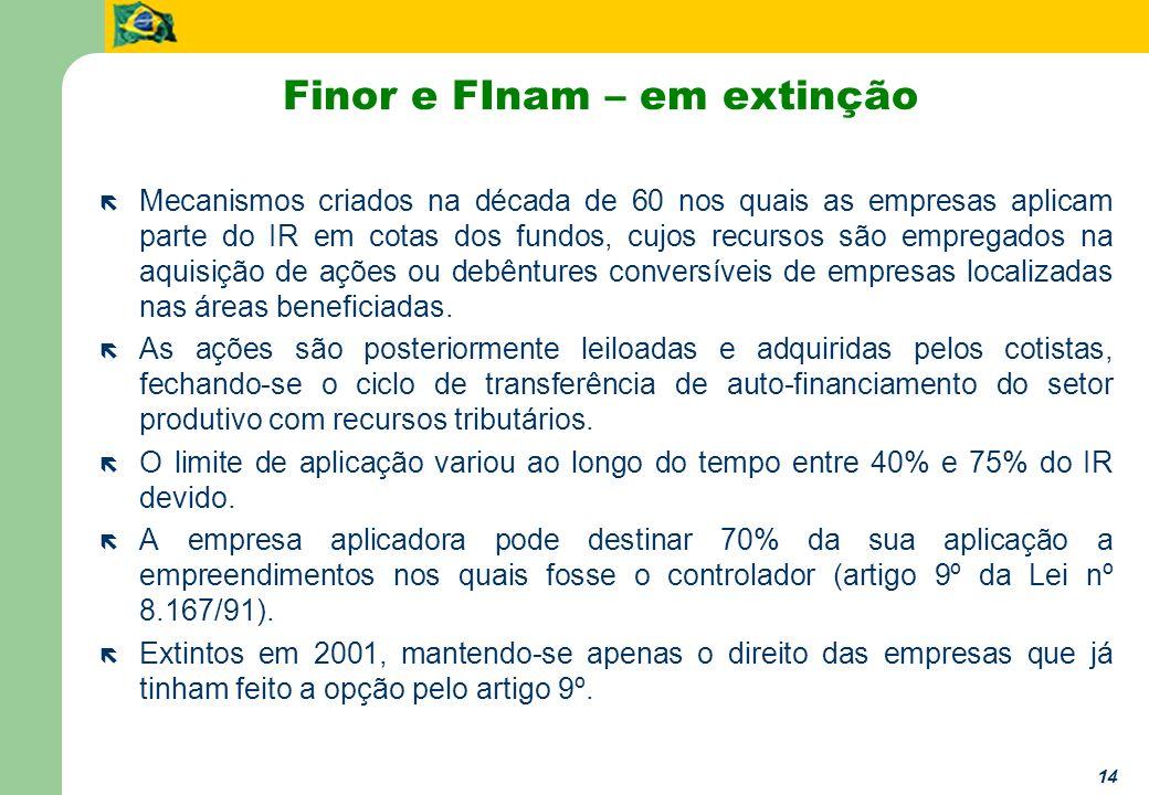 14 Finor e FInam – em extinção ë Mecanismos criados na década de 60 nos quais as empresas aplicam parte do IR em cotas dos fundos, cujos recursos são