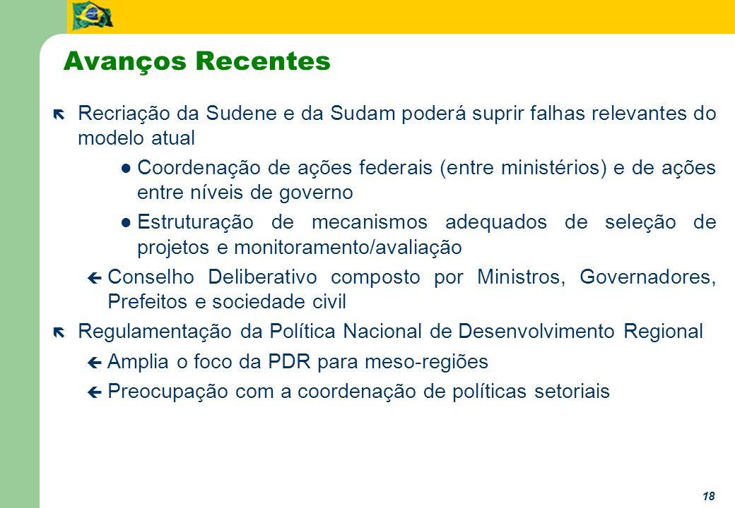18 Avanços Recentes ë Recriação da Sudene e da Sudam poderá suprir falhas relevantes do modelo atual Coordenação de ações federais (entre ministérios)