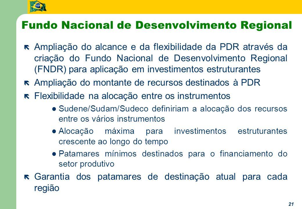 21 Fundo Nacional de Desenvolvimento Regional ë Ampliação do alcance e da flexibilidade da PDR através da criação do Fundo Nacional de Desenvolvimento