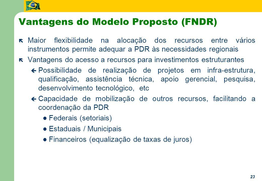 23 Vantagens do Modelo Proposto (FNDR) ë Maior flexibilidade na alocação dos recursos entre vários instrumentos permite adequar a PDR às necessidades