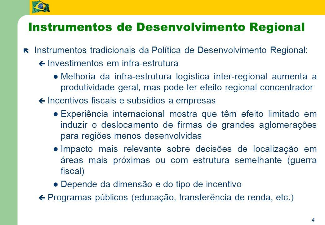 5 Instrumentos de Desenvolvimento Regional ë Tendências recentes da PDR (OCDE/UE): ç Foco em unidades geográficas mais restritas (mesoregiões) ç Objetivo: aumento da produtividade local (tornar empresas mais competitivas) ç Explorar vocações e vantagens comparativas locais Desafio: identificar esses potenciais Fornecimento de bens públicos (infra-estrutura etc.) ç Estratégias baseadas em conhecimento Desenvolvimento de clusters produtivos Universidades / Centros de pesquisa Mais adequada a regiões urbanas mais desenvolvidas