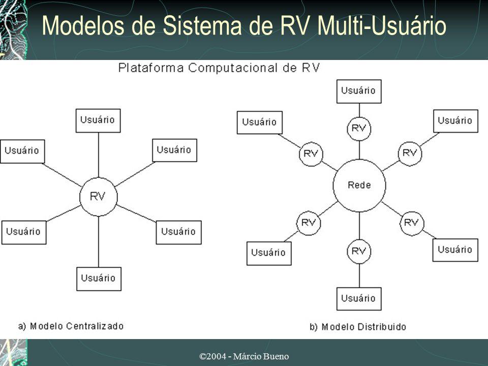 ©2004 - Márcio Bueno Modelos de Sistema de RV Multi-Usuário
