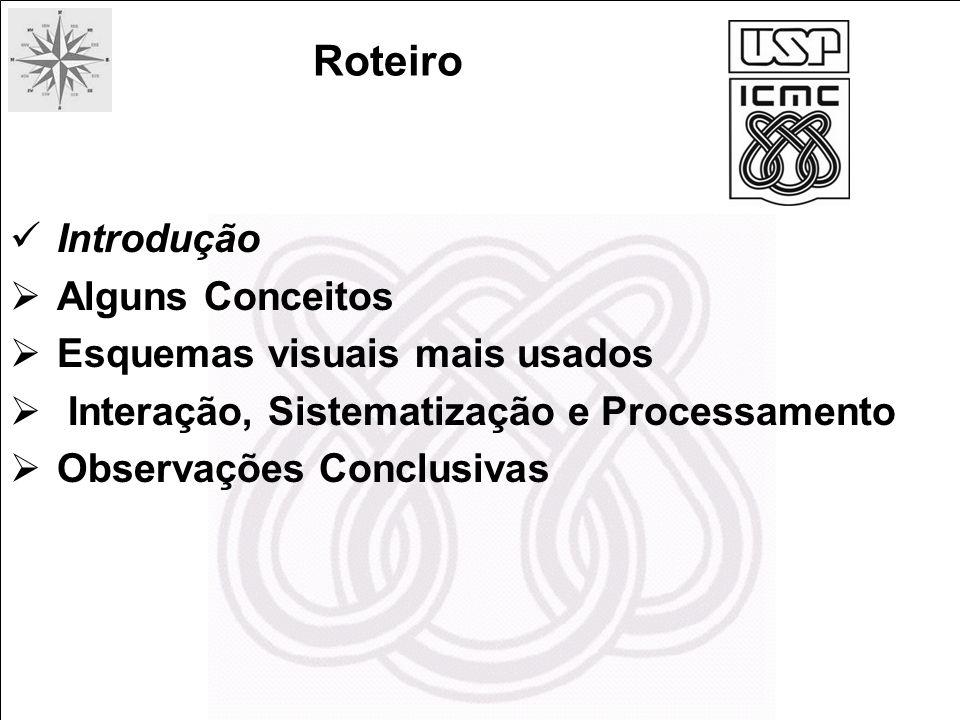 # DE CILINDROS MILHAS POR GALÃO (MPG) Técnicas Hierárquicas Sobreposição Dimensional POTÊNCIA # DE CILINDROS MPG PESO