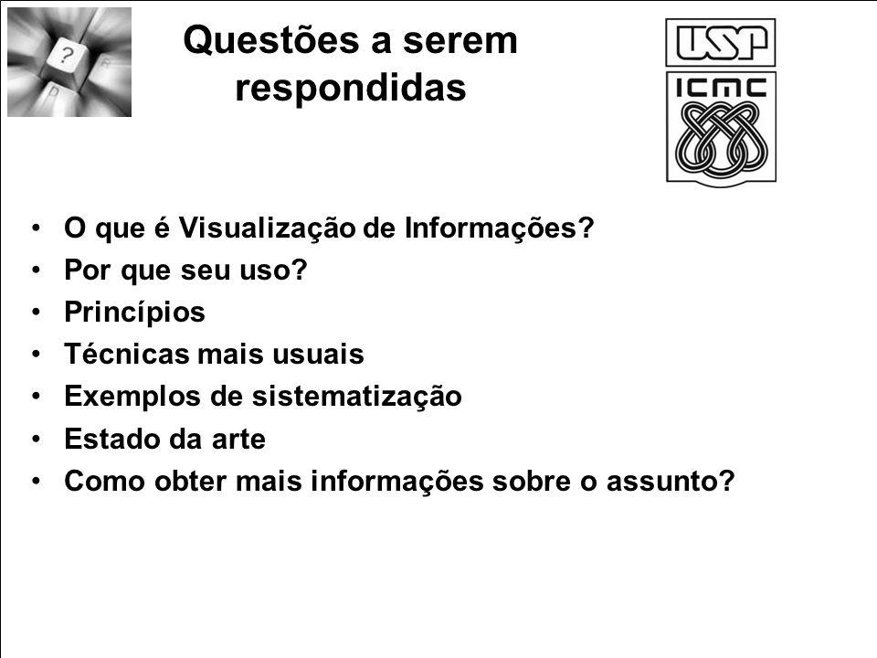 Questões a serem respondidas O que é Visualização de Informações? Por que seu uso? Princípios Técnicas mais usuais Exemplos de sistematização Estado d