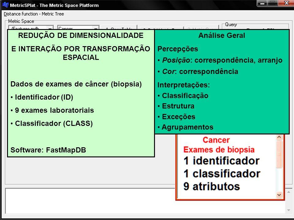 REDUÇÃO DE DIMENSIONALIDADE E INTERAÇÃO POR TRANSFORMAÇÃO ESPACIAL Dados de exames de câncer (biopsia) Identificador (ID) 9 exames laboratoriais Class