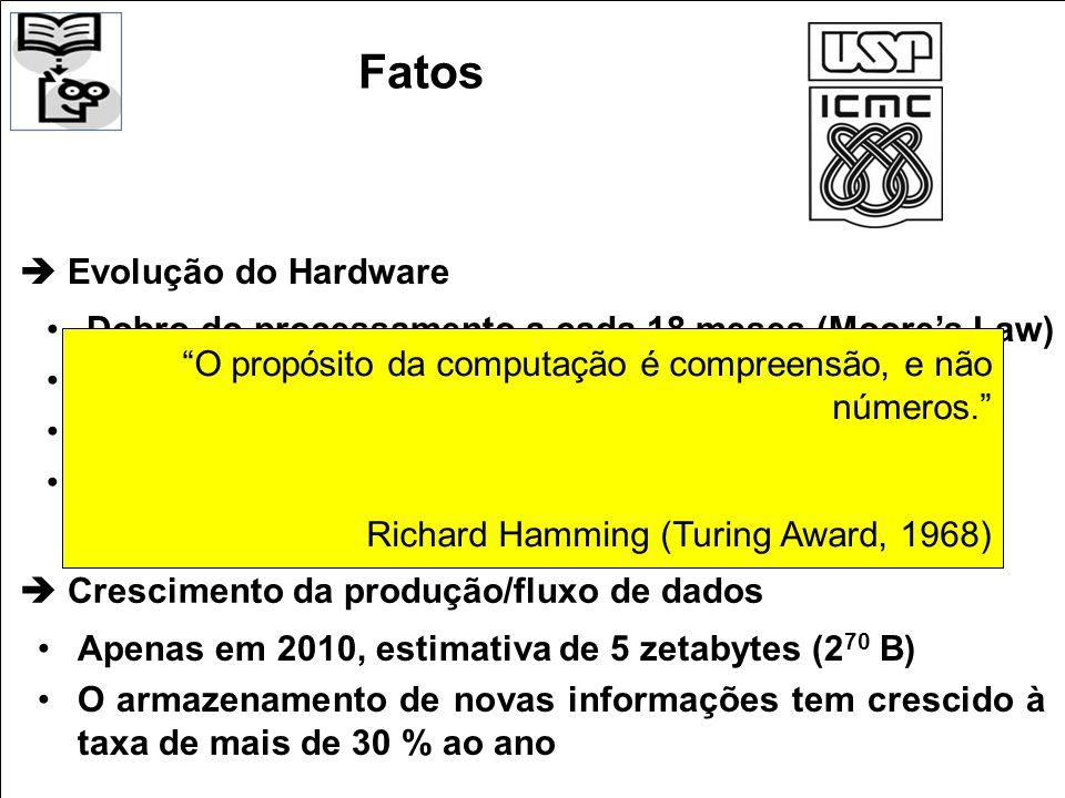 Livros Básicos Visualização de Informações Robert SPENCE.