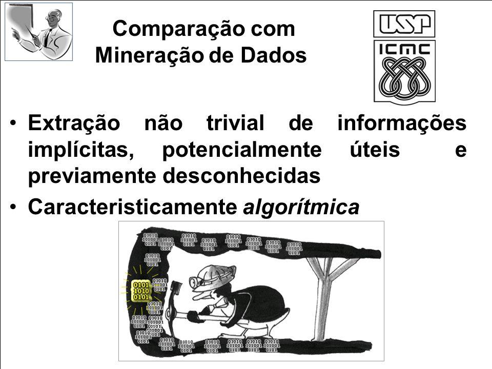 Comparação com Mineração de Dados Extração não trivial de informações implícitas, potencialmente úteis e previamente desconhecidas Caracteristicamente