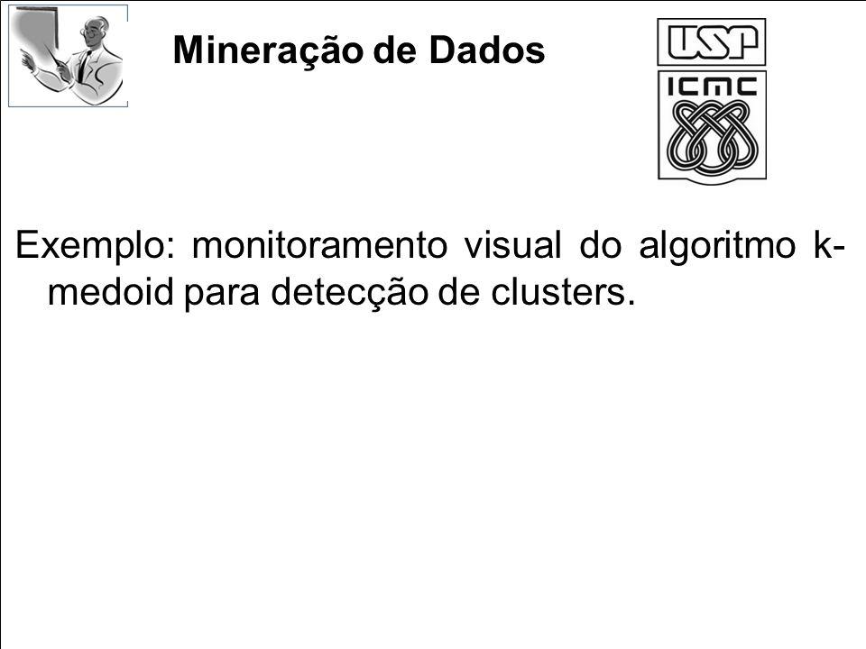 Exemplo: monitoramento visual do algoritmo k- medoid para detecção de clusters. Mineração de Dados
