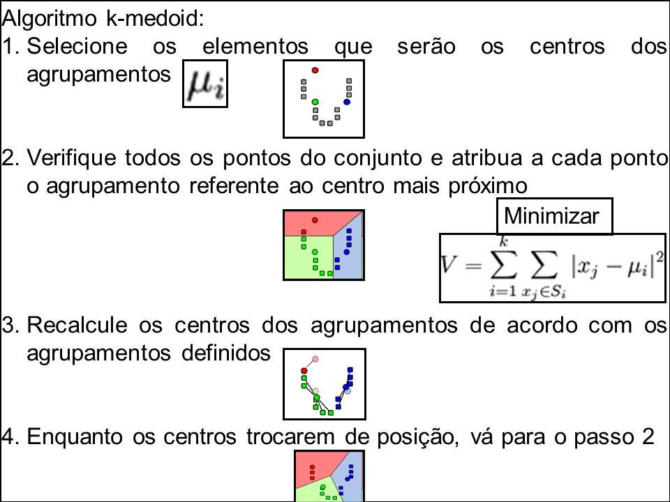 Algoritmo k-medoid: 1.Selecione os elementos que serão os centros dos agrupamentos 2.Verifique todos os pontos do conjunto e atribua a cada ponto o ag