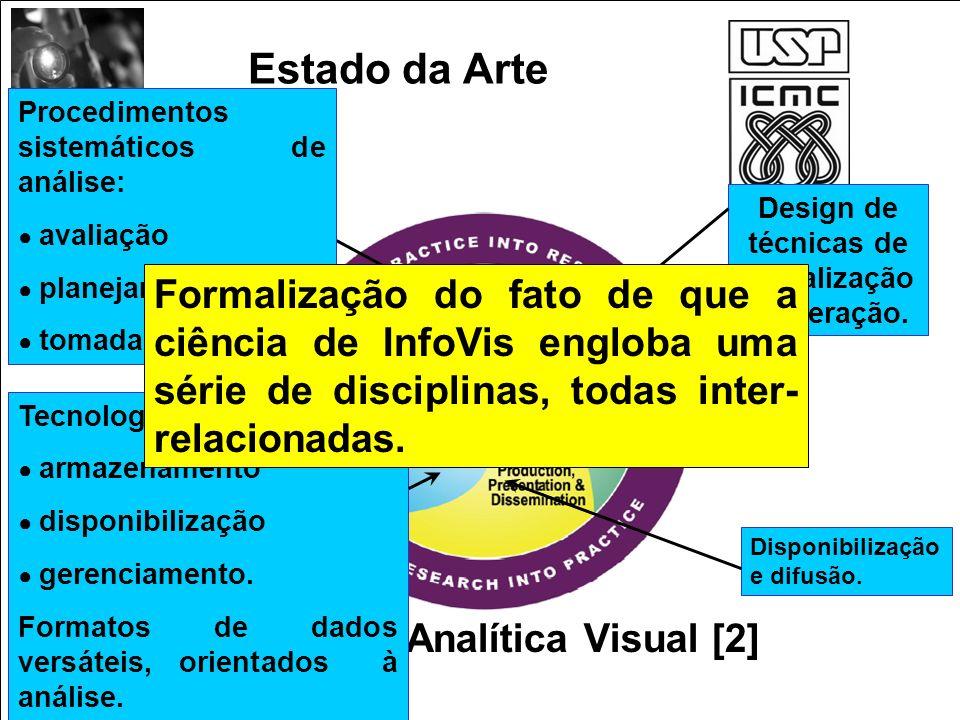 Estado da Arte A Ciência Analítica Visual [2] Tecnologias de dados: armazenamento disponibilização gerenciamento. Formatos de dados versáteis, orienta