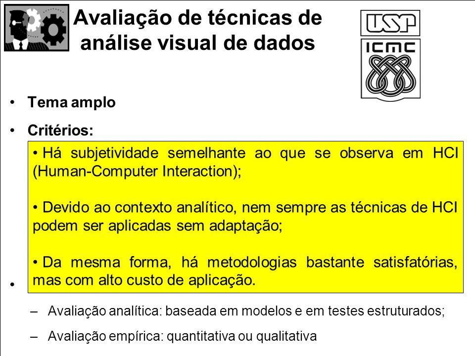 Avaliação de técnicas de análise visual de dados Tema amplo Critérios: –Funcionalidade – as funcionalidades esperadas são oferecidas? –Efetividade – a