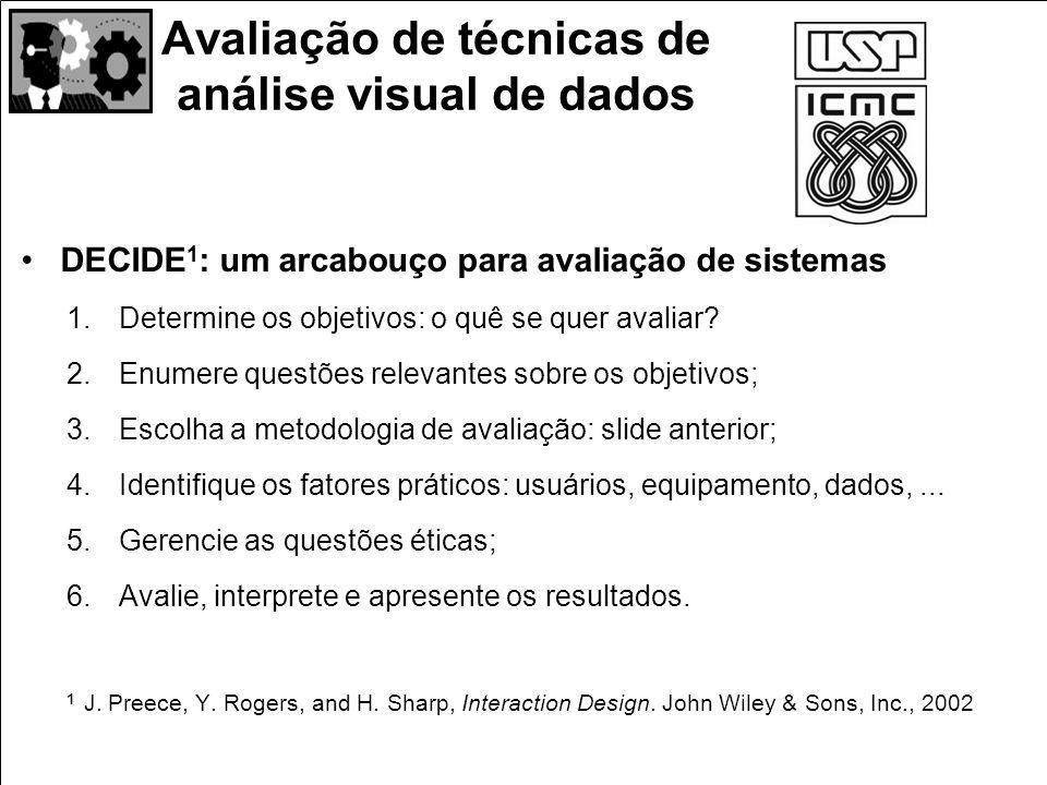 Avaliação de técnicas de análise visual de dados DECIDE 1 : um arcabouço para avaliação de sistemas 1.Determine os objetivos: o quê se quer avaliar? 2