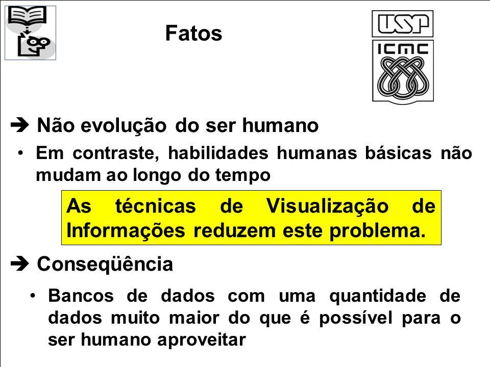 K.Cios et. al.
