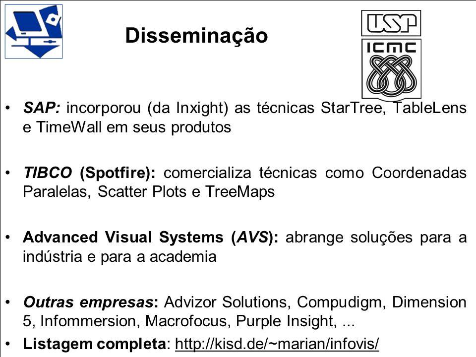 Disseminação SAP: incorporou (da Inxight) as técnicas StarTree, TableLens e TimeWall em seus produtos TIBCO (Spotfire): comercializa técnicas como Coo