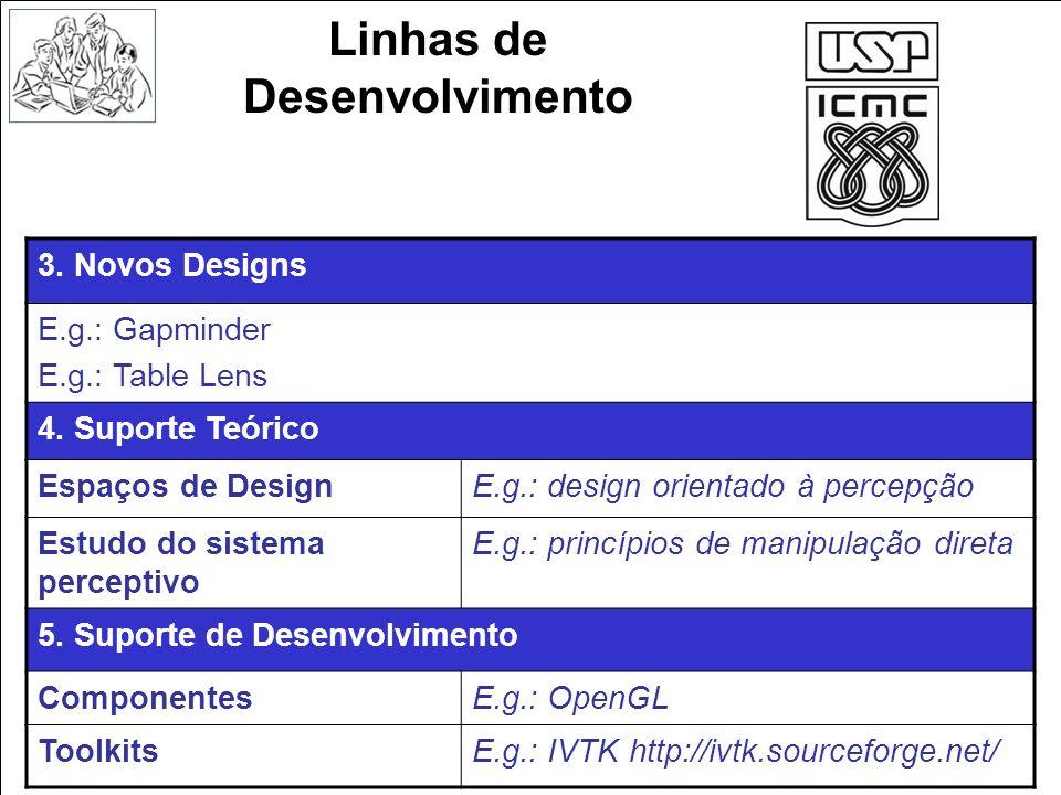 Linhas de Desenvolvimento 3. Novos Designs E.g.: Gapminder E.g.: Table Lens 4. Suporte Teórico Espaços de DesignE.g.: design orientado à percepção Est