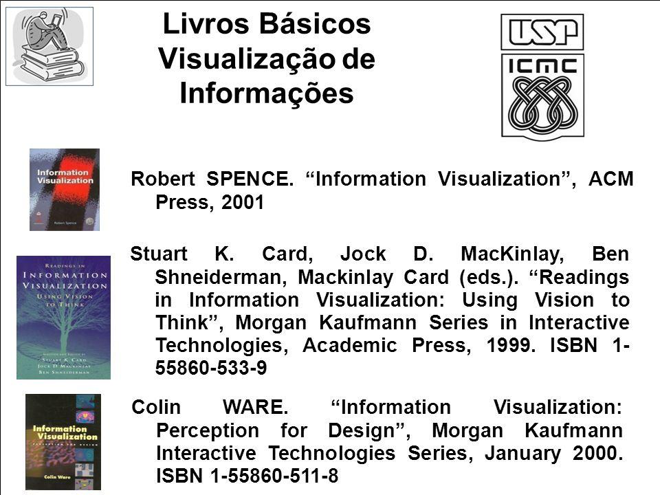 Livros Básicos Visualização de Informações Robert SPENCE. Information Visualization, ACM Press, 2001 Stuart K. Card, Jock D. MacKinlay, Ben Shneiderma