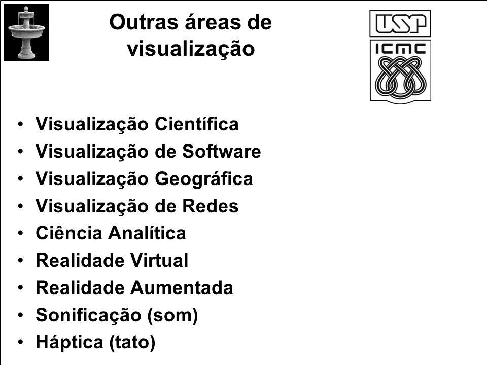Outras áreas de visualização Visualização Científica Visualização de Software Visualização Geográfica Visualização de Redes Ciência Analítica Realidad