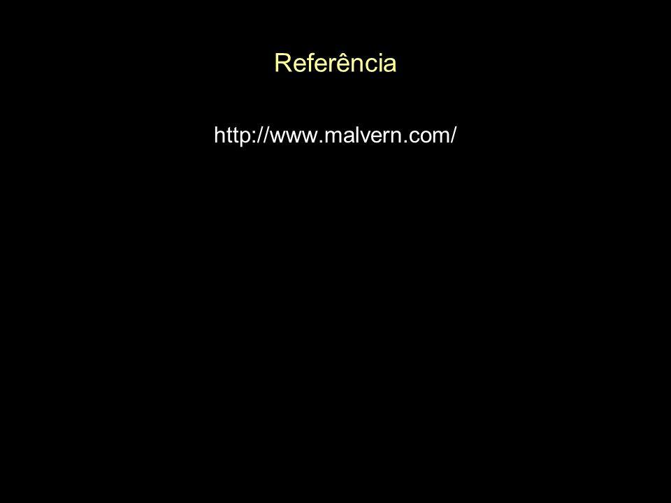Referência http://www.malvern.com/