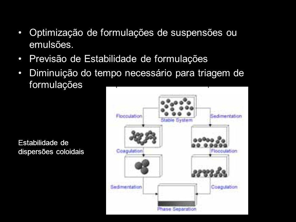 Optimização de formulações de suspensões ou emulsões. Previsão de Estabilidade de formulações Diminuição do tempo necessário para triagem de formulaçõ