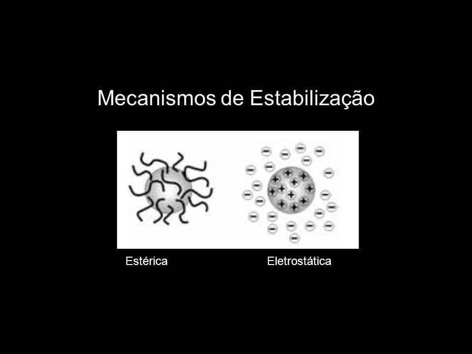 Mecanismos de Estabilização EstéricaEletrostática