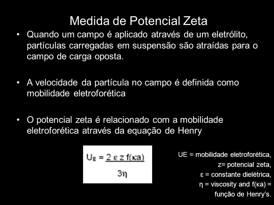 Medida de Potencial Zeta Quando um campo é aplicado através de um eletrólito, partículas carregadas em suspensão são atraídas para o campo de carga op