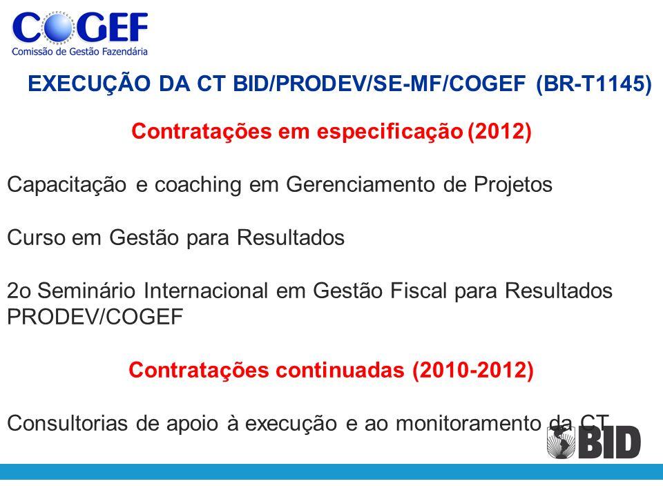 Contratações em especificação (2012) Capacitação e coaching em Gerenciamento de Projetos Curso em Gestão para Resultados 2o Seminário Internacional em