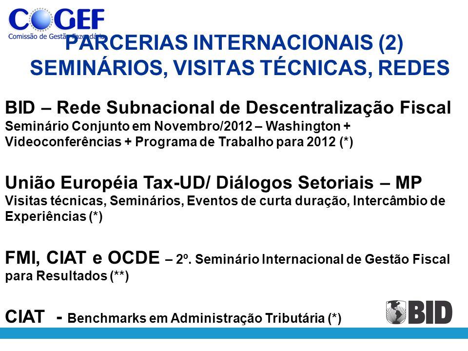 PARCERIAS INTERNACIONAIS (2) SEMINÁRIOS, VISITAS TÉCNICAS, REDES BID – Rede Subnacional de Descentralização Fiscal Seminário Conjunto em Novembro/2012