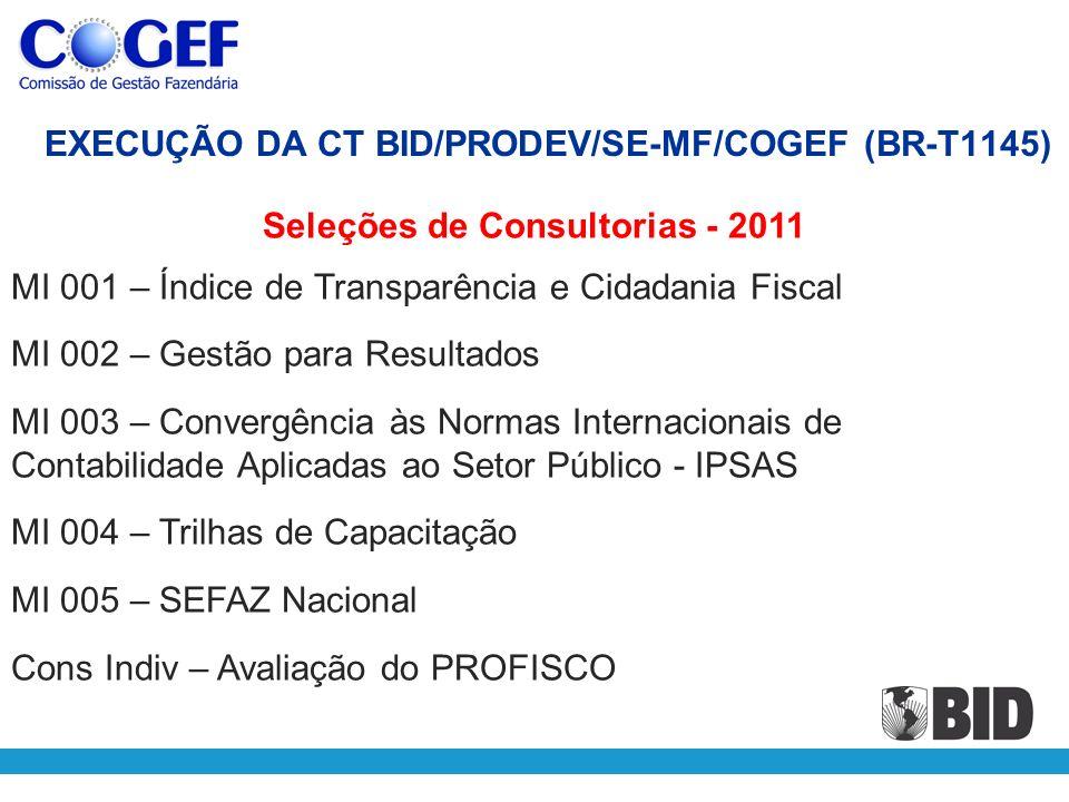 EXECUÇÃO DA CT BID/PRODEV/SE-MF/COGEF (BR-T1145) Seleções de Consultorias - 2011 MI 001 – Índice de Transparência e Cidadania Fiscal MI 002 – Gestão p