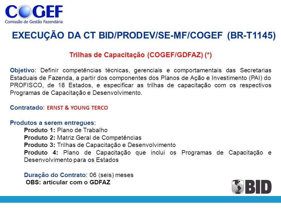 Trilhas de Capacitação (COGEF/GDFAZ) (*) Objetivo: Definir competências técnicas, gerenciais e comportamentais das Secretarias Estaduais de Fazenda, a